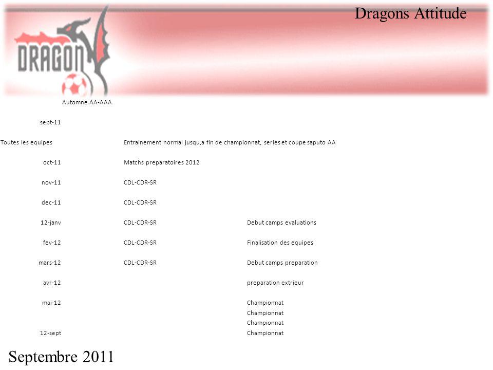 Septembre 2011 Dragons Attitude Automne AA-AAA sept-11 Toutes les equipesEntrainement normal jusqu,a fin de championnat, series et coupe saputo AA oct