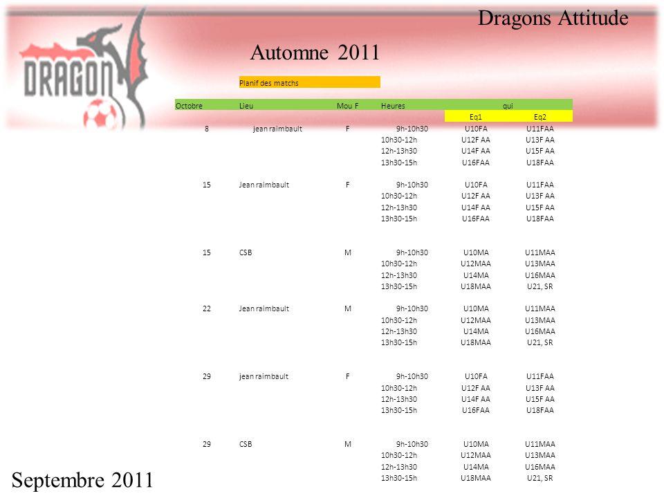 Septembre 2011 Dragons Attitude Planif des matchs OctobreLieuMou FHeuresqui Eq1Eq2 8jean raimbaultF9h-10h30U10FAU11FAA 10h30-12hU12F AAU13F AA 12h-13h