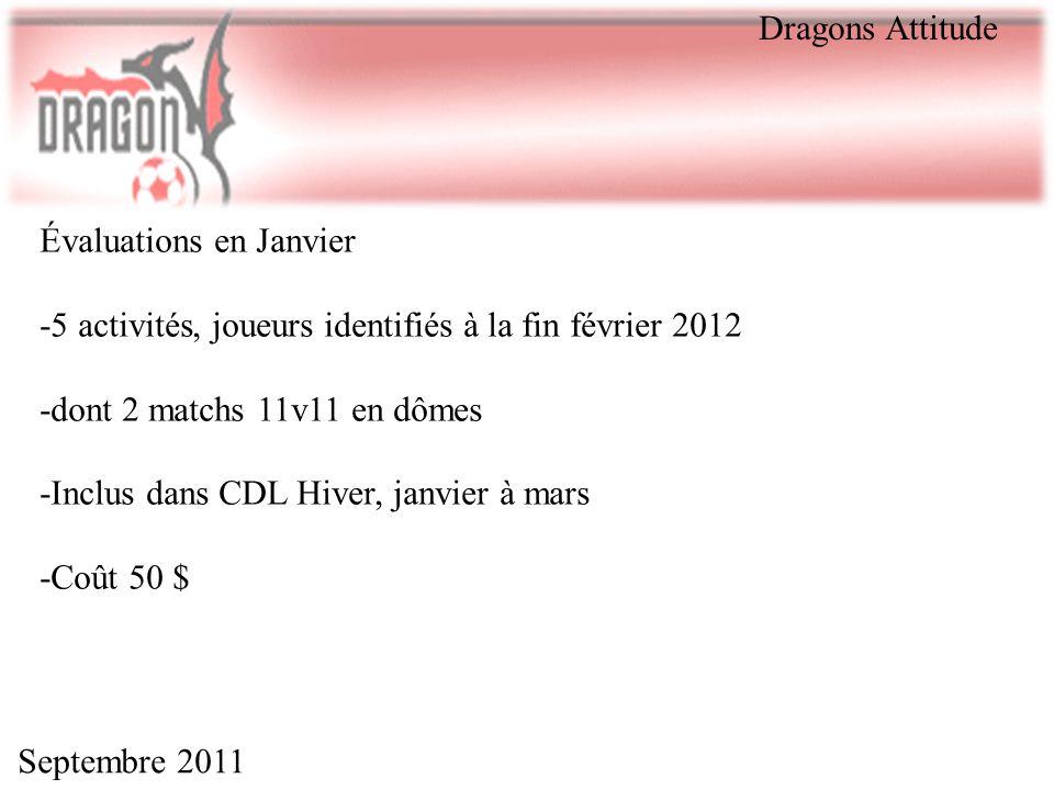 Septembre 2011 Dragons Attitude Évaluations en Janvier -5 activités, joueurs identifiés à la fin février 2012 -dont 2 matchs 11v11 en dômes -Inclus da