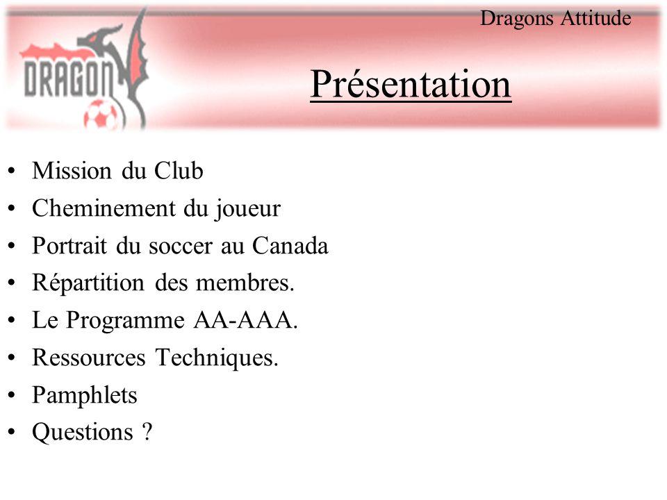 Présentation Mission du Club Cheminement du joueur Portrait du soccer au Canada Répartition des membres. Le Programme AA-AAA. Ressources Techniques. P