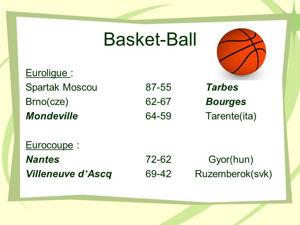 Basket-Ball Euroligue : Spartak Moscou87-55Tarbes Brno(cze)62-67 Bourges Mondeville 64-59 Tarente(ita) Eurocoupe : Nantes 72-62 Gyor(hun) Villeneuve d