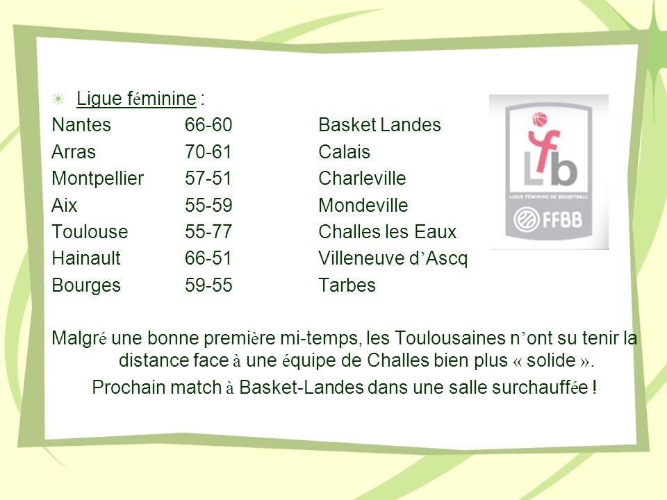 Ligue f é minine : Nantes66-60Basket Landes Arras70-61Calais Montpellier57-51Charleville Aix55-59Mondeville Toulouse55-77Challes les Eaux Hainault 66-