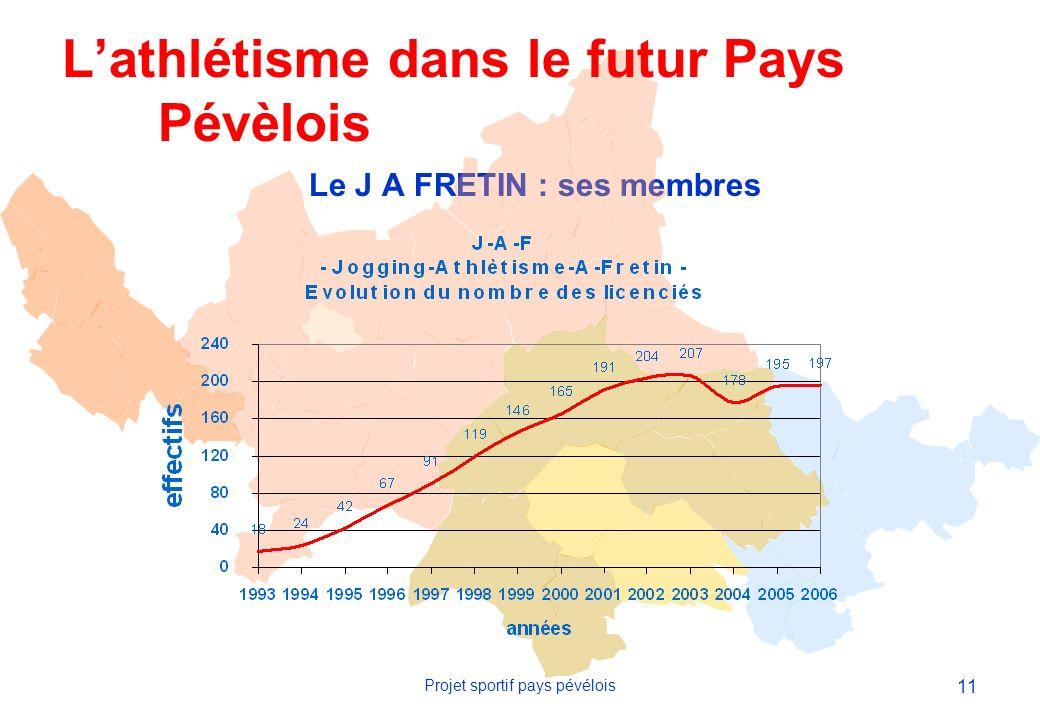 11 Projet sportif pays pévélois Le J A FRETIN : ses membres Lathlétisme dans le futur Pays Pévèlois