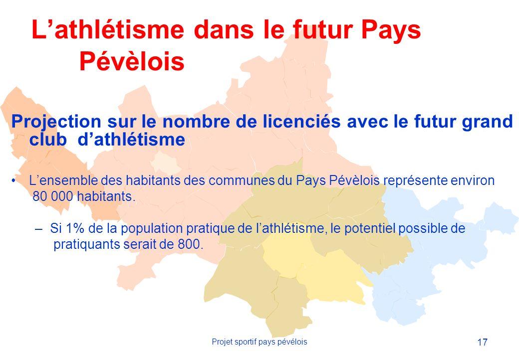 17 Projet sportif pays pévélois Projection sur le nombre de licenciés avec le futur grand club dathlétisme Lensemble des habitants des communes du Pays Pévèlois représente environ 80 000 habitants.