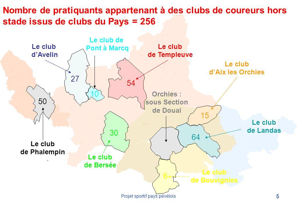 5 Projet sportif pays pévélois Nombre de pratiquants appartenant à des clubs de coureurs hors stade issus de clubs du Pays = 256 50 Le club de Phalempin.