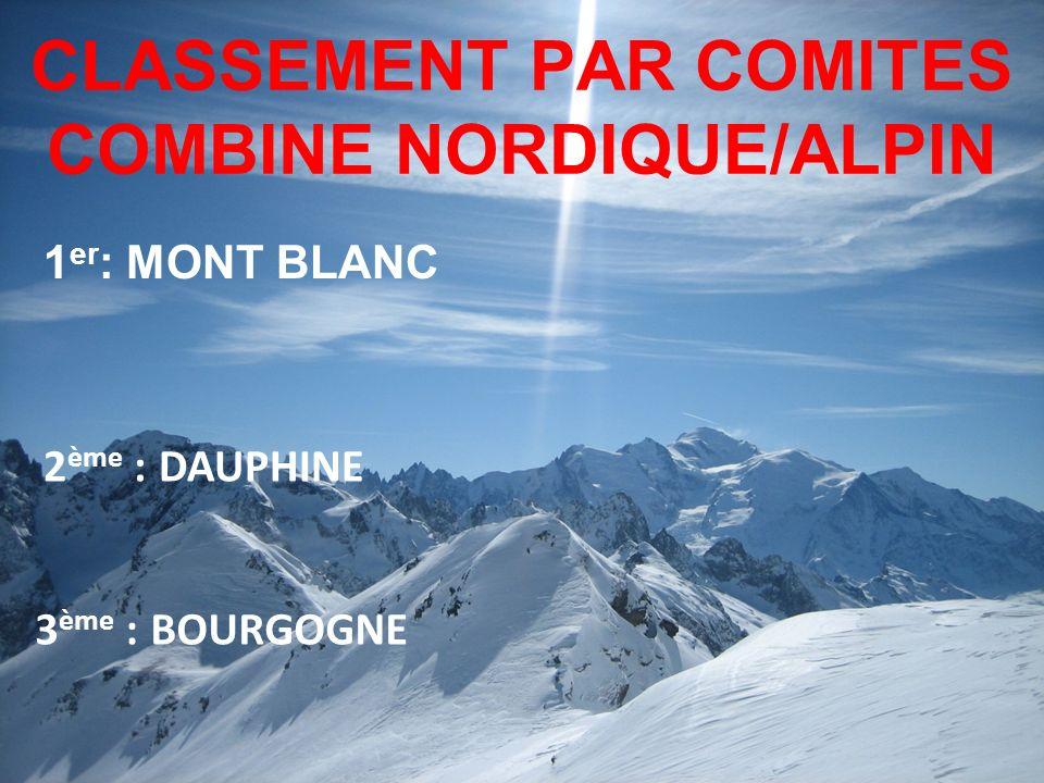CLASSEMENT PAR COMITES COMBINE NORDIQUE/ALPIN 1 er : MONT BLANC 3 ème : BOURGOGNE 2 ème : DAUPHINE