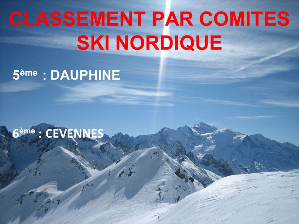 CLASSEMENT PAR COMITES SKI NORDIQUE 5 ème : DAUPHINE 6 ème : CEVENNES