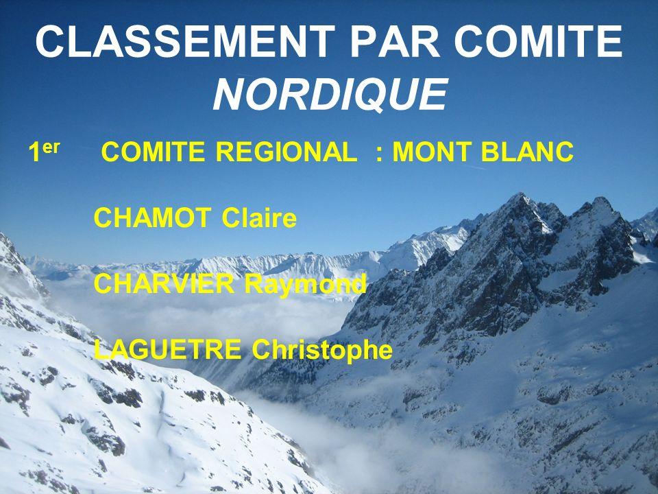 CLASSEMENT PAR COMITE NORDIQUE 1 er COMITE REGIONAL : MONT BLANC CHAMOT Claire CHARVIER Raymond LAGUETRE Christophe