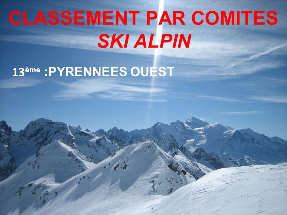 CLASSEMENT PAR COMITES SKI ALPIN 13 ème :PYRENNEES OUEST