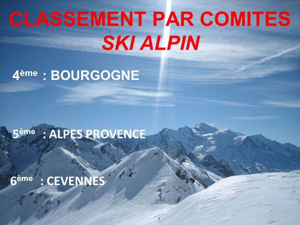 CLASSEMENT PAR COMITES SKI ALPIN 4 ème : BOURGOGNE 6 ème : CEVENNES 5 ème : ALPES PROVENCE