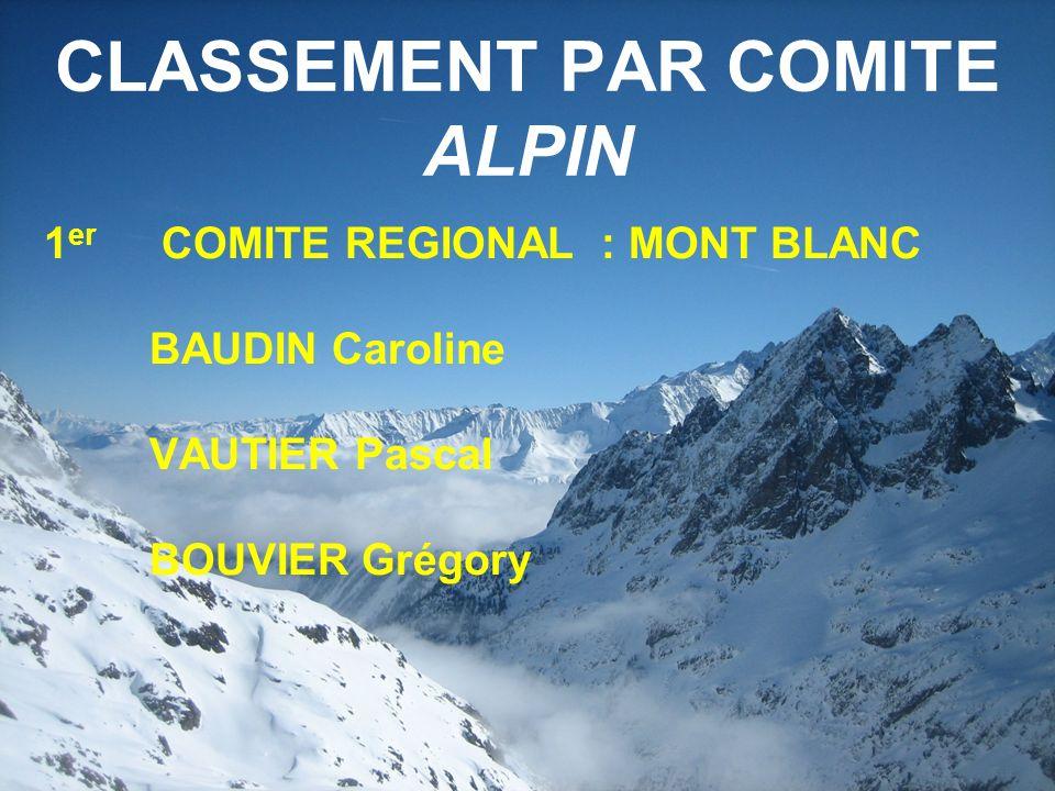 CLASSEMENT PAR COMITE ALPIN 1 er COMITE REGIONAL : MONT BLANC BAUDIN Caroline VAUTIER Pascal BOUVIER Grégory