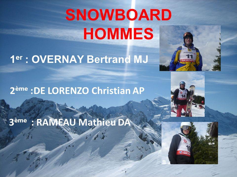 SNOWBOARD HOMMES 1 er : OVERNAY Bertrand MJ 3 ème : RAMEAU Mathieu DA 2 ème :DE LORENZO Christian AP