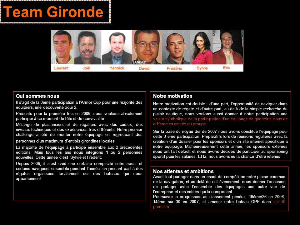 Team Gironde Qui sommes nous Il sagit de la 3ème participation à lArmor Cup pour une majorité des équipiers, une découverte pour 2. Présents pour la p