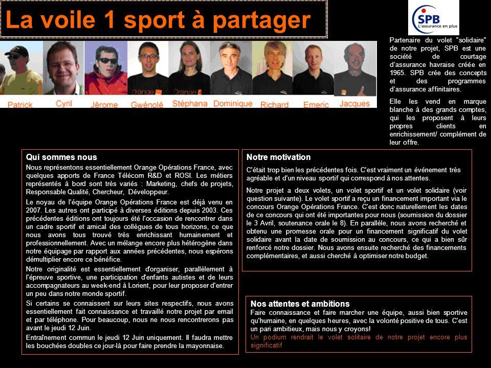 La voile 1 sport à partager Qui sommes nous Nous représentons essentiellement Orange Opérations France, avec quelques apports de France Télécom R&D et