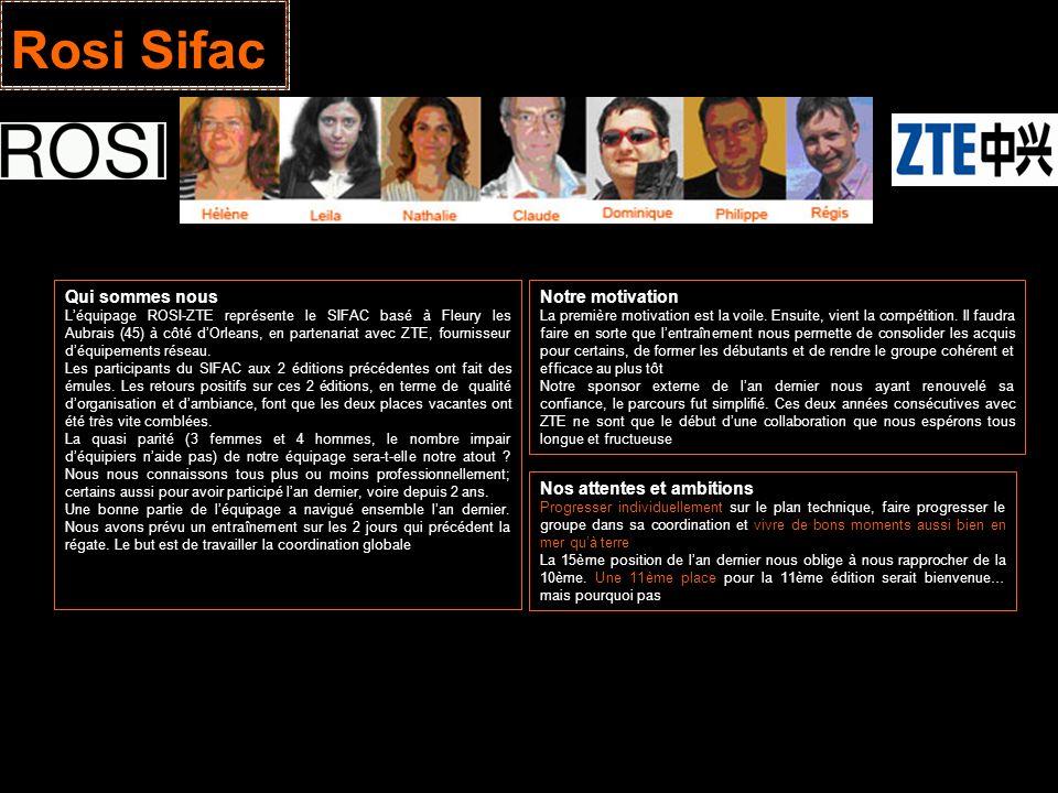 Rosi Sifac Qui sommes nous Léquipage ROSI-ZTE représente le SIFAC basé à Fleury les Aubrais (45) à côté dOrleans, en partenariat avec ZTE, fournisseur