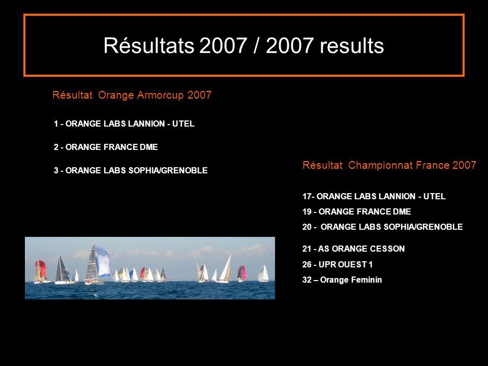 Résultats 2007 / 2007 results Résultat Orange Armorcup 2007 1 - ORANGE LABS LANNION - UTEL 2 - ORANGE FRANCE DME 3 - ORANGE LABS SOPHIA/GRENOBLE Résul