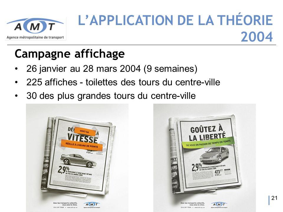 21 Campagne affichage 26 janvier au 28 mars 2004 (9 semaines) 225 affiches - toilettes des tours du centre-ville 30 des plus grandes tours du centre-v