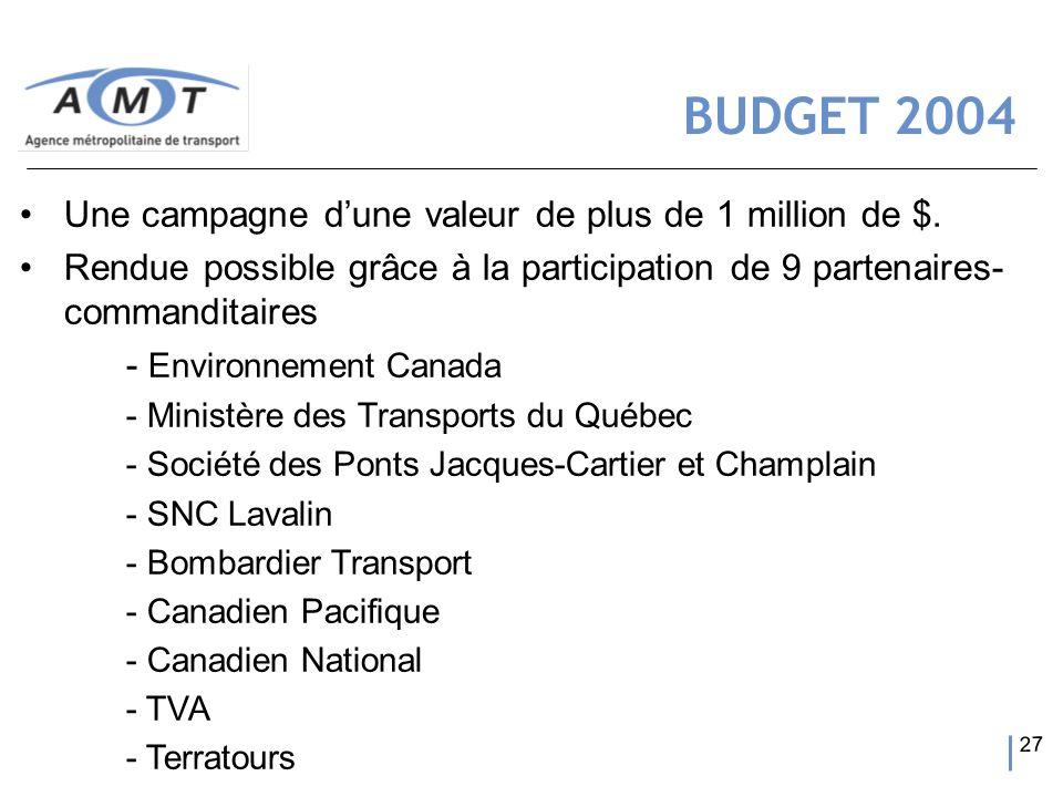 27 BUDGET 2004 Une campagne dune valeur de plus de 1 million de $. Rendue possible grâce à la participation de 9 partenaires- commanditaires - Environ