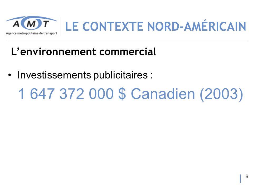 6 Investissements publicitaires : 1 647 372 000 $ Canadien (2003) Lenvironnement commercial LE CONTEXTE NORD-AMÉRICAIN