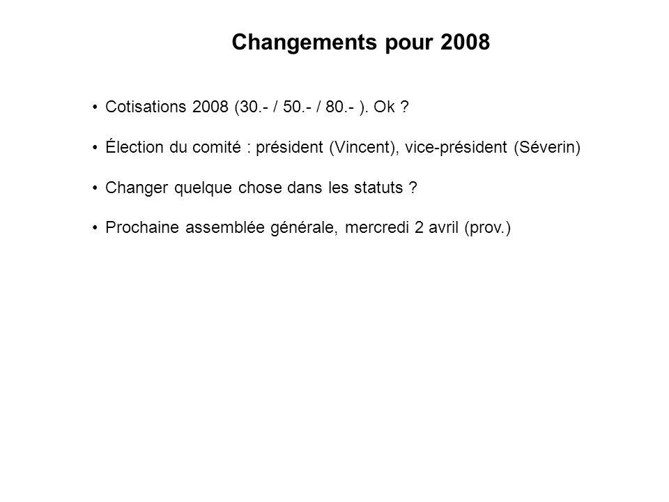 Changements pour 2008 Cotisations 2008 (30.- / 50.- / 80.- ).