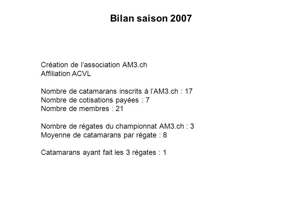 Création de lassociation AM3.ch Affiliation ACVL Nombre de catamarans inscrits à lAM3.ch : 17 Nombre de cotisations payées : 7 Nombre de membres : 21 Nombre de régates du championnat AM3.ch : 3 Moyenne de catamarans par régate : 8 Catamarans ayant fait les 3 régates : 1 Bilan saison 2007