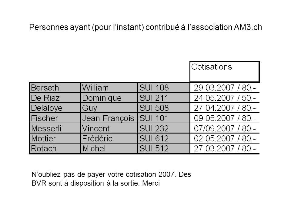 Personnes ayant (pour linstant) contribué à lassociation AM3.ch Noubliez pas de payer votre cotisation 2007.