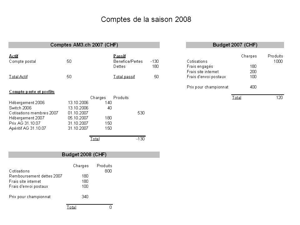 Comptes de la saison 2008