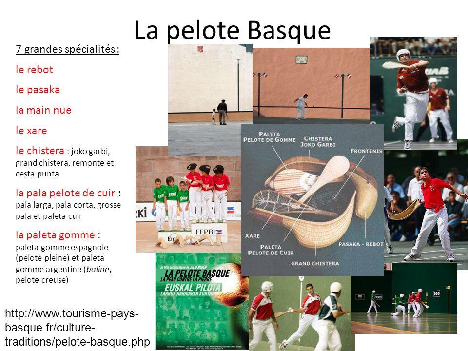 La pelote Basque http://www.tourisme-pays- basque.fr/culture- traditions/pelote-basque.php 7 grandes spécialités : le rebot le pasaka la main nue le x