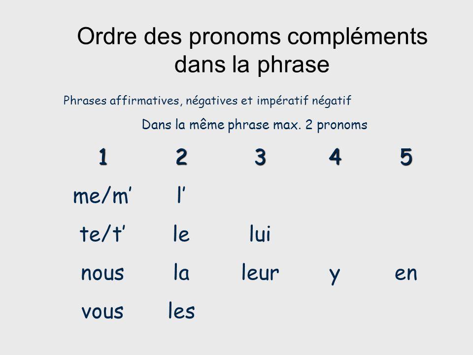 Double pronoms