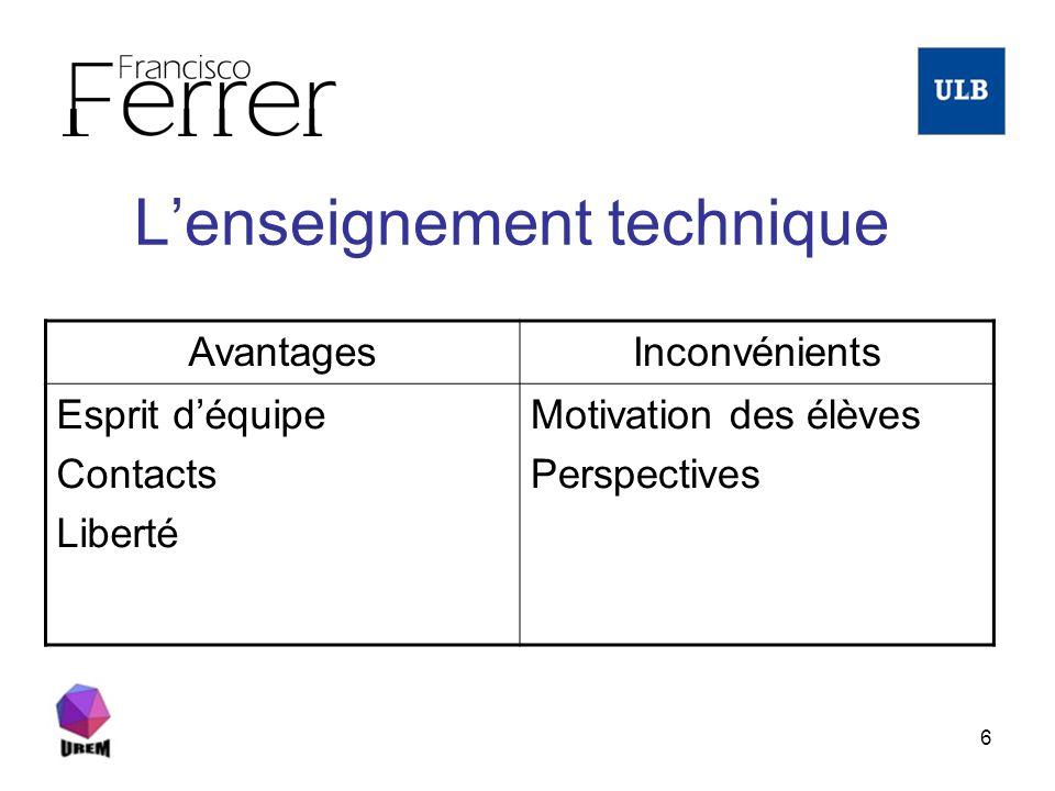 6 Lenseignement technique AvantagesInconvénients Esprit déquipe Contacts Liberté Motivation des élèves Perspectives