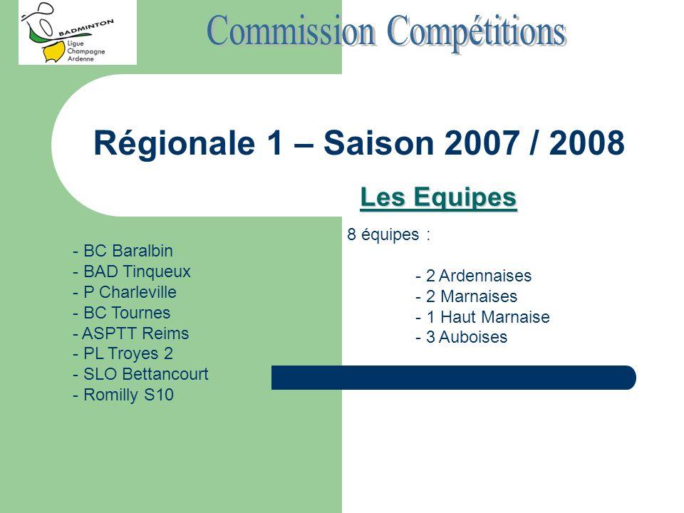 Régionale 1 – Saison 2007 / 2008 Les Equipes - BC Baralbin - BAD Tinqueux - P Charleville - BC Tournes - ASPTT Reims - PL Troyes 2 - SLO Bettancourt -