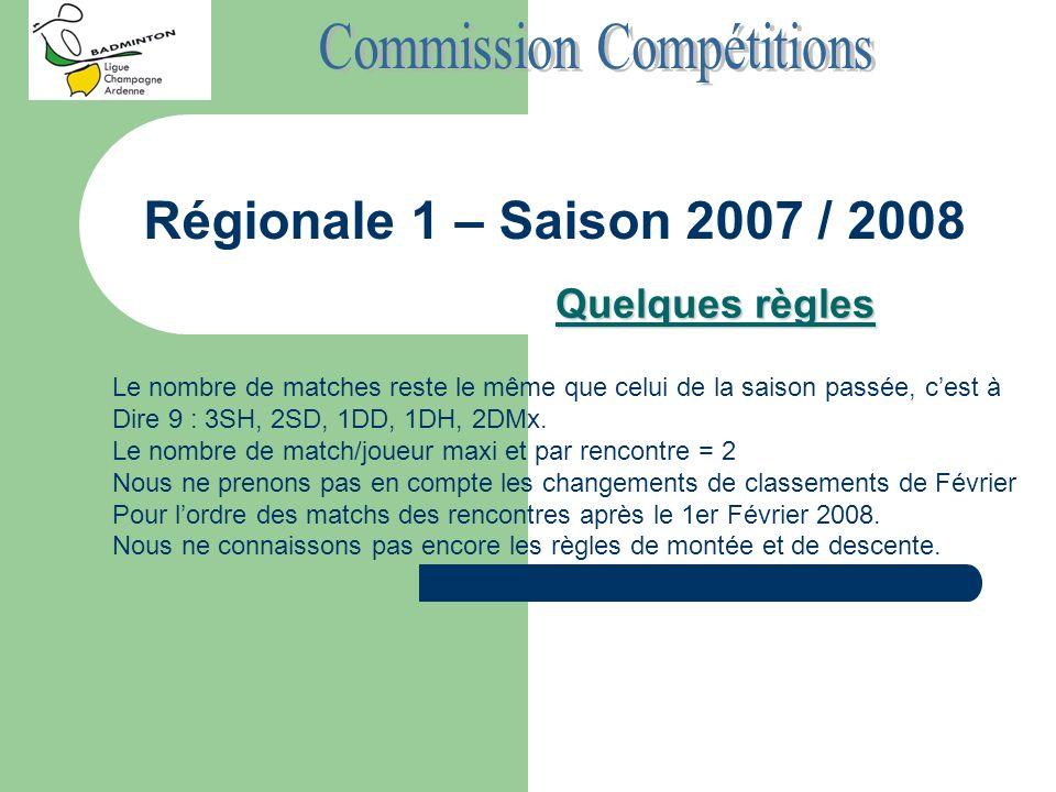 Régionale 1 – Saison 2007 / 2008 Quelques règles Le nombre de matches reste le même que celui de la saison passée, cest à Dire 9 : 3SH, 2SD, 1DD, 1DH,