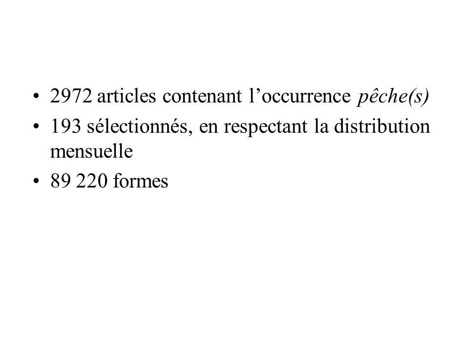 2972 articles contenant loccurrence pêche(s) 193 sélectionnés, en respectant la distribution mensuelle 89 220 formes