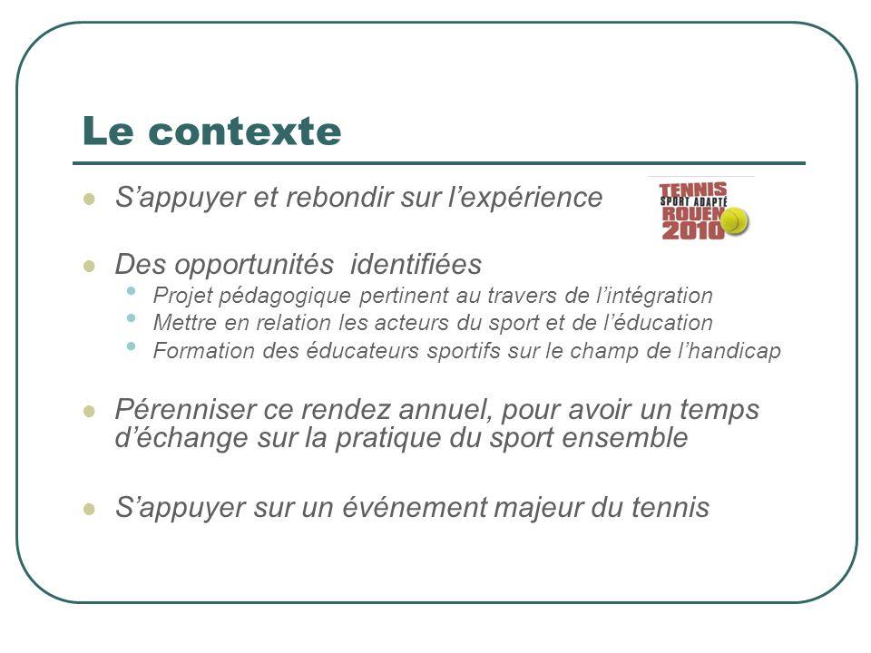 Le contexte Sappuyer et rebondir sur lexpérience Des opportunités identifiées Projet pédagogique pertinent au travers de lintégration Mettre en relati