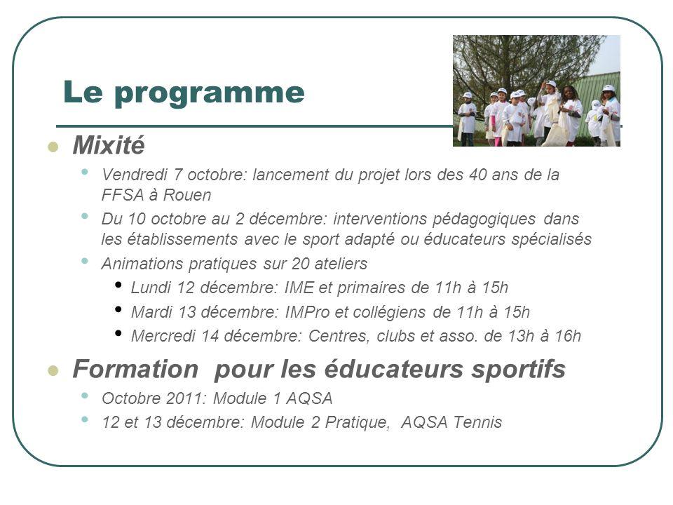 Le programme Mixité Vendredi 7 octobre: lancement du projet lors des 40 ans de la FFSA à Rouen Du 10 octobre au 2 décembre: interventions pédagogiques