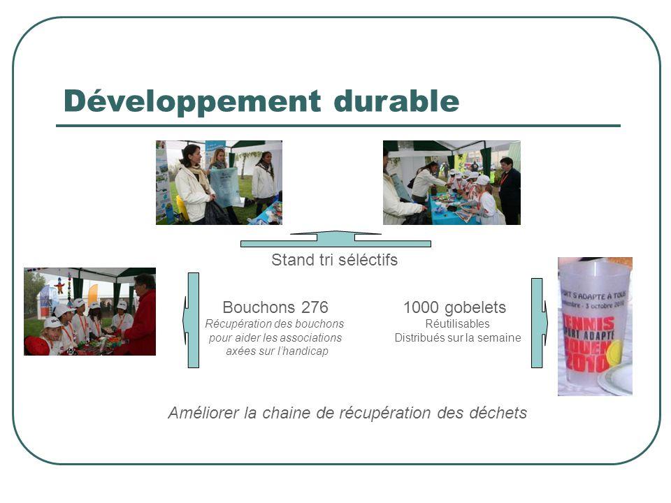 Développement durable Stand tri séléctifs Bouchons 276 Récupération des bouchons pour aider les associations axées sur lhandicap 1000 gobelets Réutili