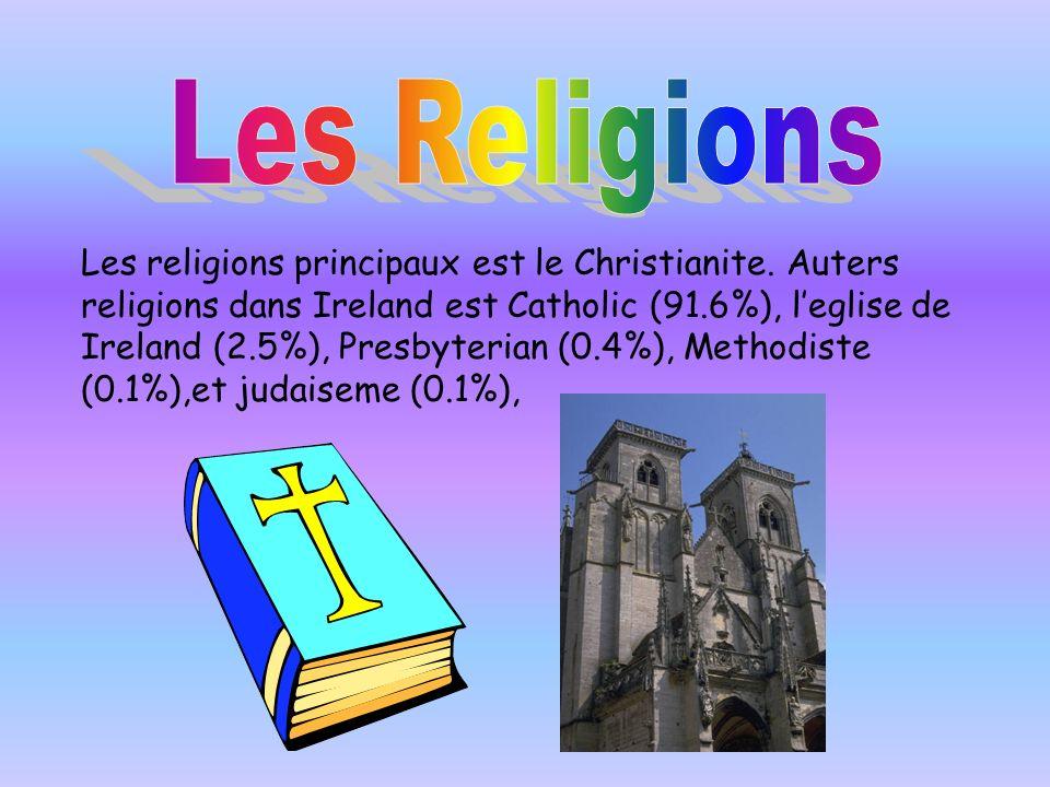 Les religions principaux est le Christianite. Auters religions dans Ireland est Catholic (91.6%), leglise de Ireland (2.5%), Presbyterian (0.4%), Meth