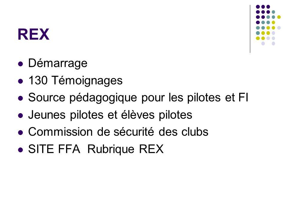 REX Démarrage 130 Témoignages Source pédagogique pour les pilotes et FI Jeunes pilotes et élèves pilotes Commission de sécurité des clubs SITE FFA Rubrique REX