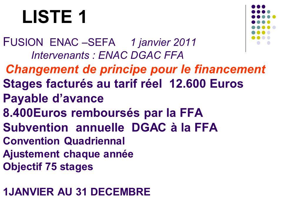 F USION ENAC –SEFA 1 janvier 2011 Intervenants : ENAC DGAC FFA Changement de principe pour le financement Stages facturés au tarif réel 12.600 Euros P