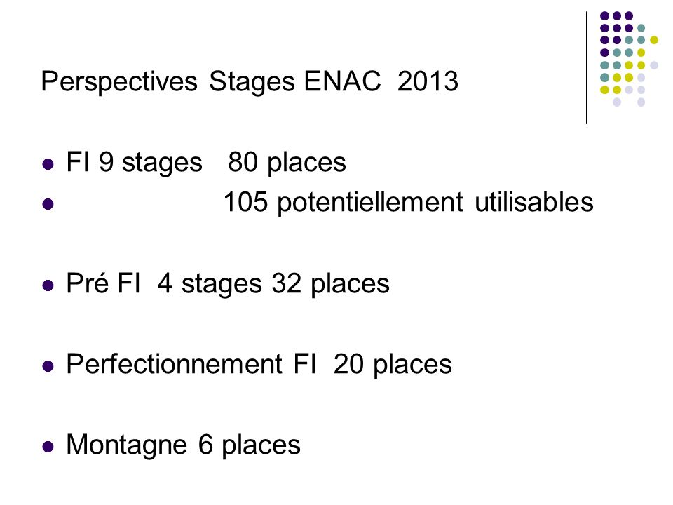 Perspectives Stages ENAC 2013 FI 9 stages 80 places 105 potentiellement utilisables Pré FI 4 stages 32 places Perfectionnement FI 20 places Montagne 6