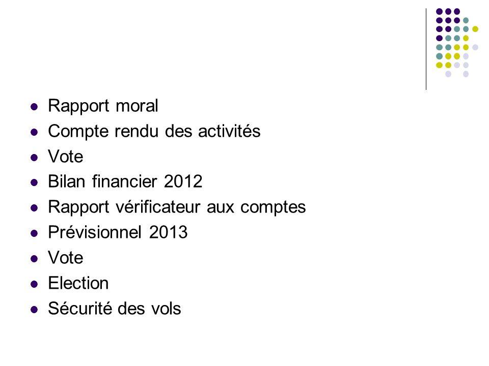 Rapport moral Compte rendu des activités Vote Bilan financier 2012 Rapport vérificateur aux comptes Prévisionnel 2013 Vote Election Sécurité des vols