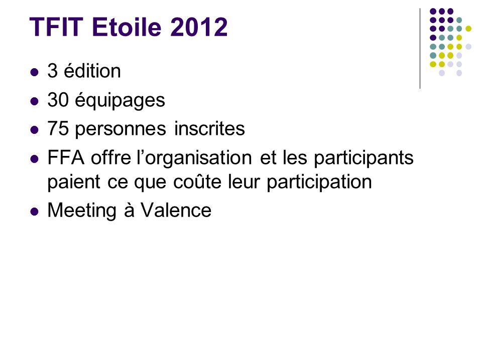 TFIT Etoile 2012 3 édition 30 équipages 75 personnes inscrites FFA offre lorganisation et les participants paient ce que coûte leur participation Meeting à Valence