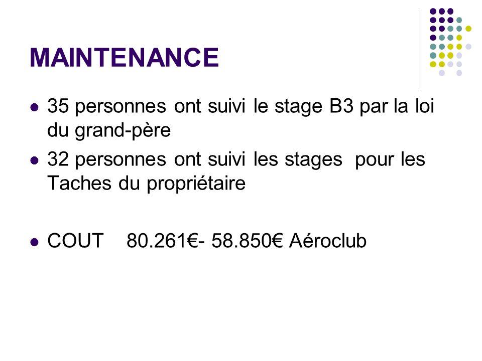 MAINTENANCE 35 personnes ont suivi le stage B3 par la loi du grand-père 32 personnes ont suivi les stages pour les Taches du propriétaire COUT 80.261- 58.850 Aéroclub