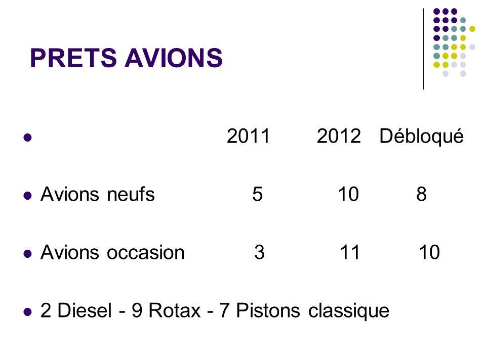 PRETS AVIONS 2011 2012 Débloqué Avions neufs 5 10 8 Avions occasion 3 11 10 2 Diesel - 9 Rotax - 7 Pistons classique