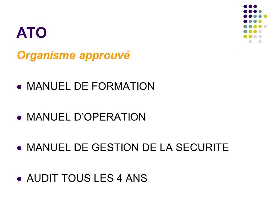 ATO Organisme approuvé MANUEL DE FORMATION MANUEL DOPERATION MANUEL DE GESTION DE LA SECURITE AUDIT TOUS LES 4 ANS