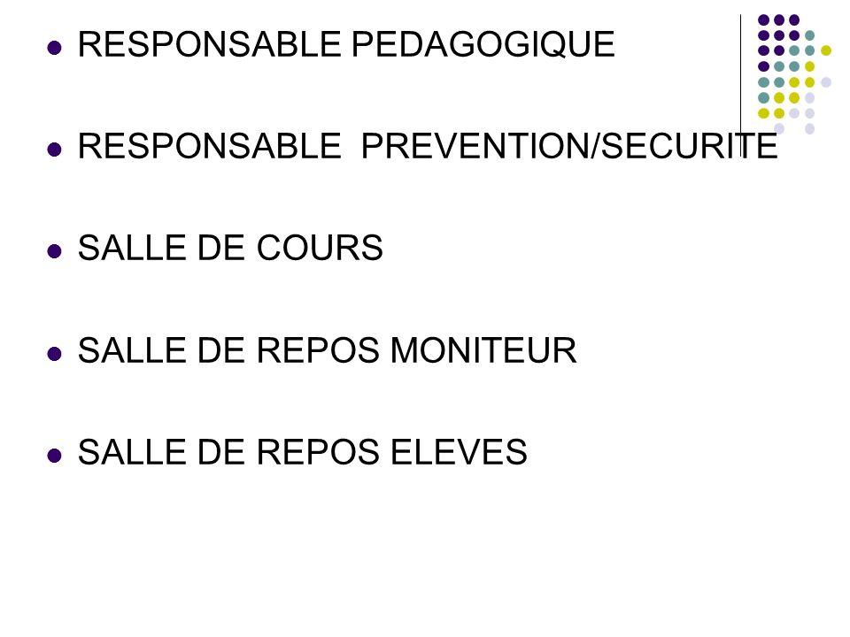 RESPONSABLE PEDAGOGIQUE RESPONSABLE PREVENTION/SECURITE SALLE DE COURS SALLE DE REPOS MONITEUR SALLE DE REPOS ELEVES