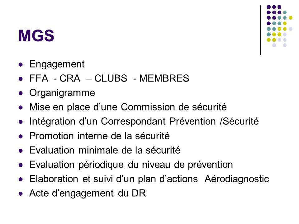MGS Engagement FFA - CRA – CLUBS - MEMBRES Organigramme Mise en place dune Commission de sécurité Intégration dun Correspondant Prévention /Sécurité P