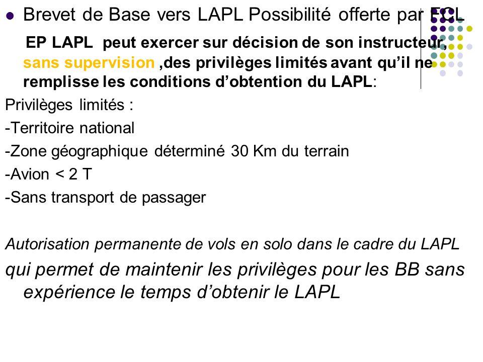 Brevet de Base vers LAPL Possibilité offerte par FCL EP LAPL peut exercer sur décision de son instructeur, sans supervision,des privilèges limités avant quil ne remplisse les conditions dobtention du LAPL: Privilèges limités : -Territoire national -Zone géographique déterminé 30 Km du terrain -Avion < 2 T -Sans transport de passager Autorisation permanente de vols en solo dans le cadre du LAPL qui permet de maintenir les privilèges pour les BB sans expérience le temps dobtenir le LAPL