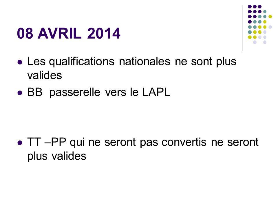 08 AVRIL 2014 Les qualifications nationales ne sont plus valides BB passerelle vers le LAPL TT –PP qui ne seront pas convertis ne seront plus valides