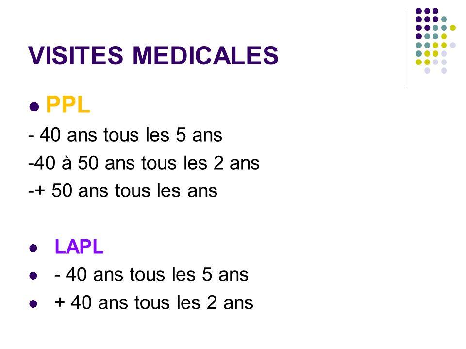 VISITES MEDICALES PPL - 40 ans tous les 5 ans -40 à 50 ans tous les 2 ans -+ 50 ans tous les ans LAPL - 40 ans tous les 5 ans + 40 ans tous les 2 ans